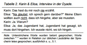 Tabelle 2. Karin & Elisa, Interview in der Dyade.