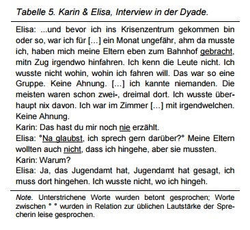 Tabelle 5. Karin & Elisa, Interview in der Dyade.